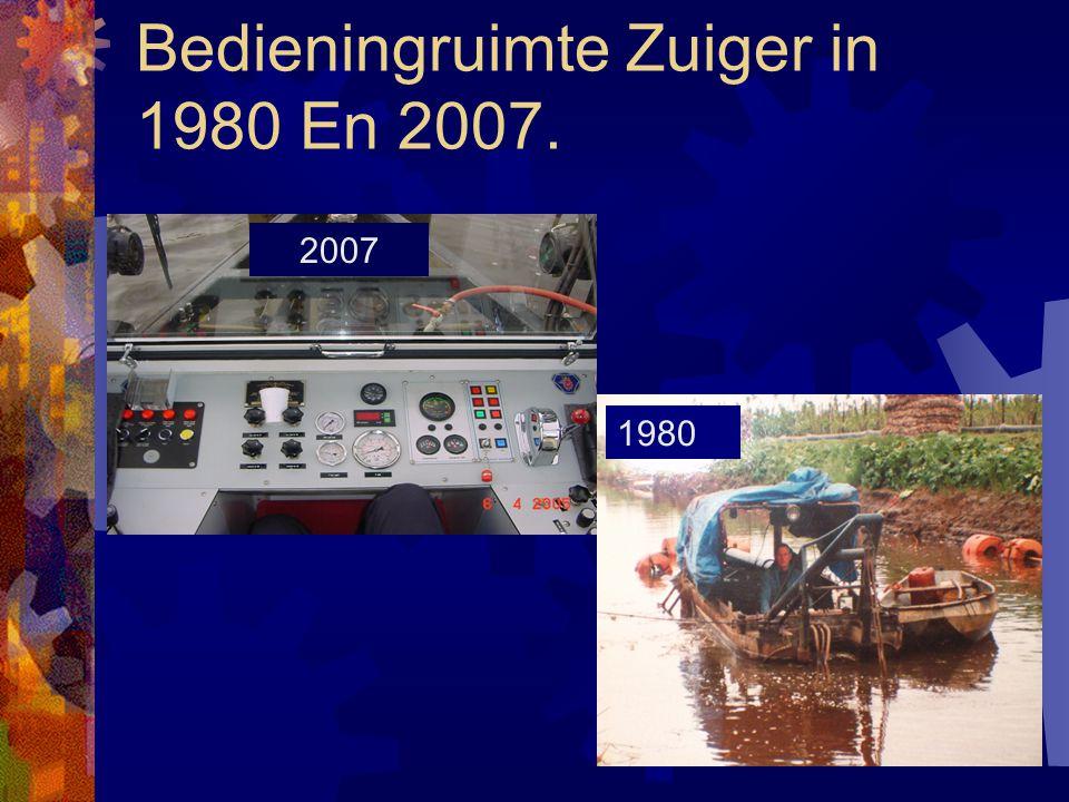Bedieningruimte Zuiger in 1980 En 2007.