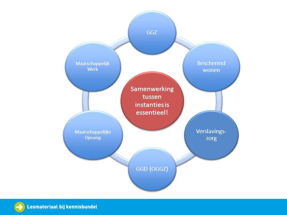 Samenwerking tussen instanties is essentieel!