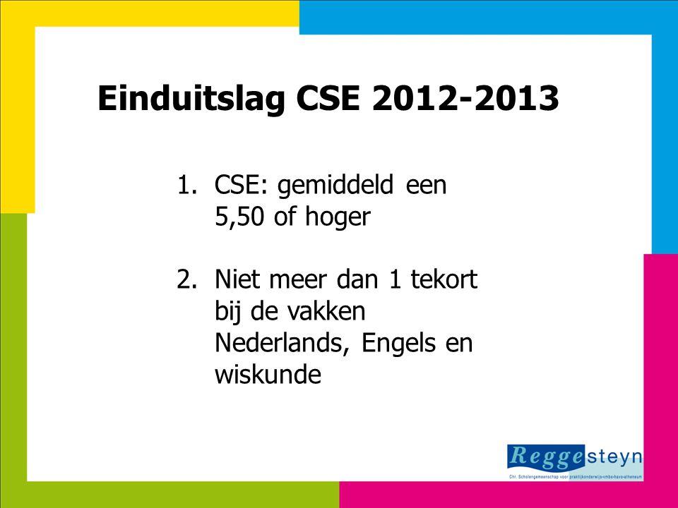Einduitslag CSE 2012-2013 CSE: gemiddeld een 5,50 of hoger