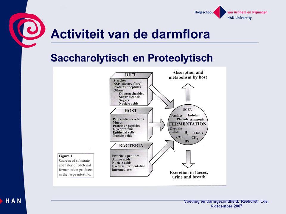 Activiteit van de darmflora
