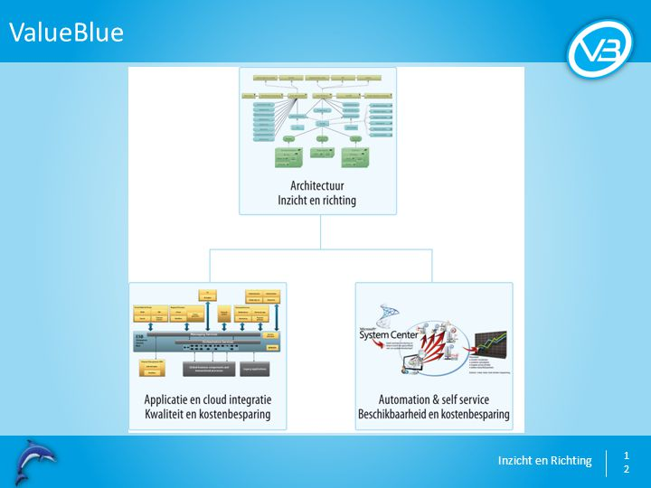ValueBlue