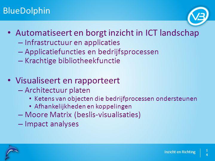 Automatiseert en borgt inzicht in ICT landschap