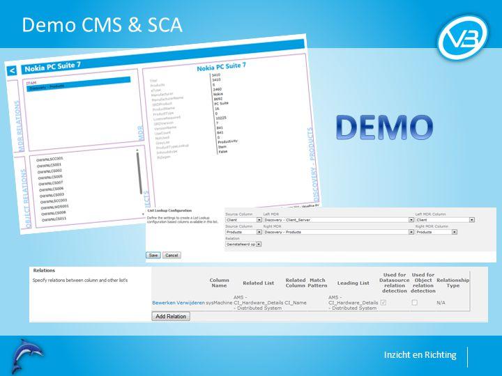Demo CMS & SCA DEMO