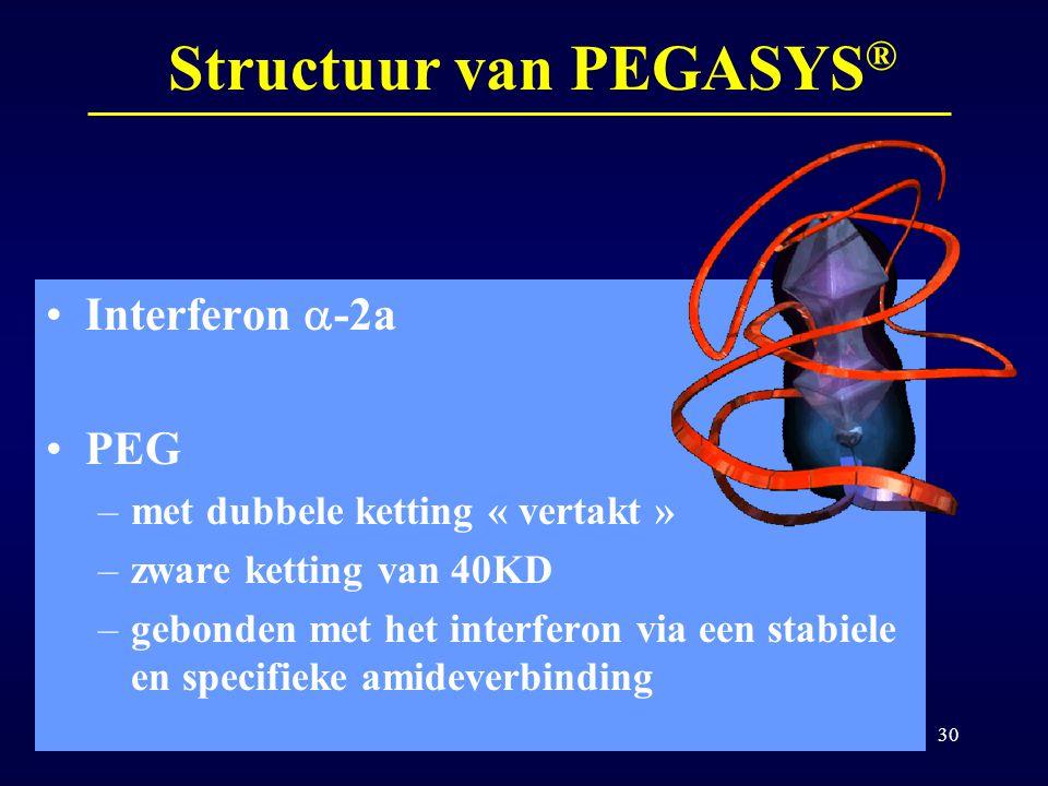 Structuur van PEGASYS®