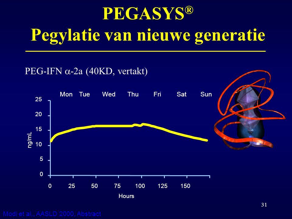 PEGASYS® Pegylatie van nieuwe generatie