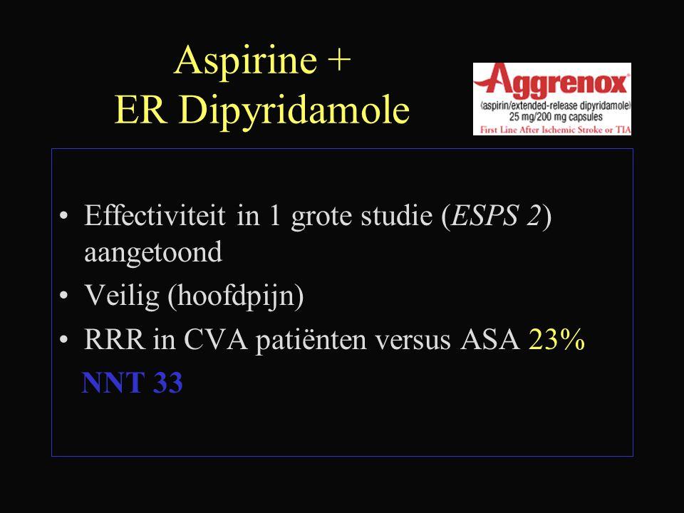 Aspirine + ER Dipyridamole