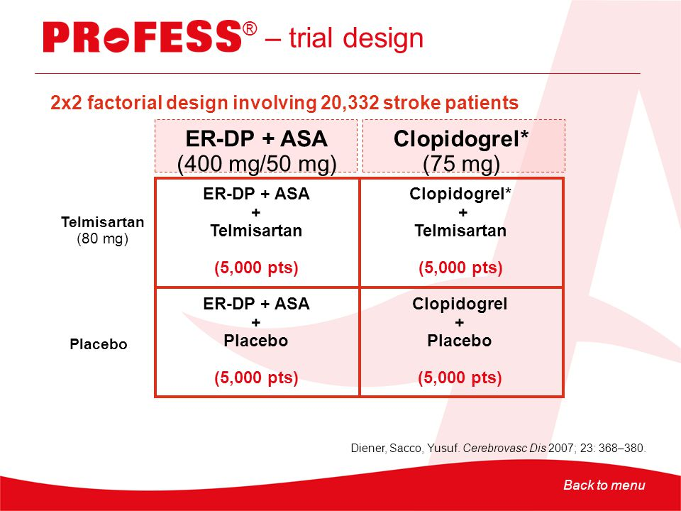 ® – trial design ER-DP + ASA (400 mg/50 mg) Clopidogrel* (75 mg)