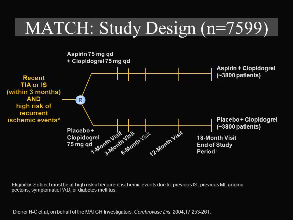 MATCH: Study Design (n=7599)