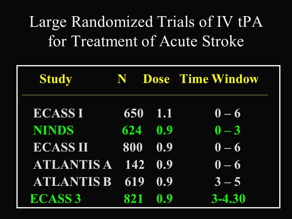 Large Randomized Trials of IV tPA for Treatment of Acute Stroke