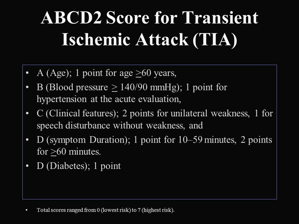 ABCD2 Score for Transient Ischemic Attack (TIA)