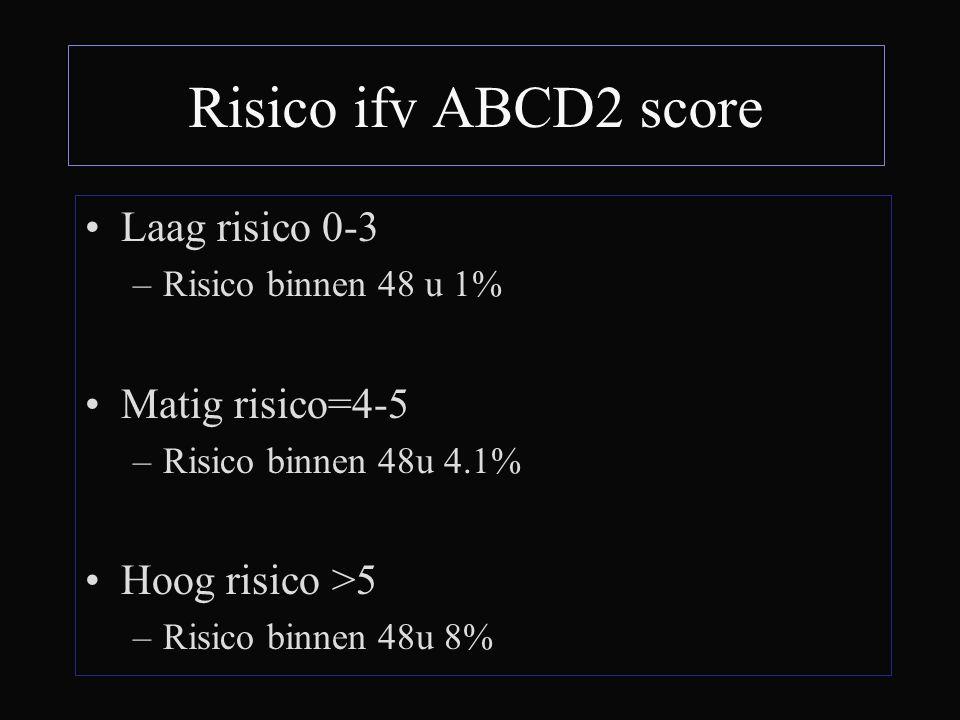 Risico ifv ABCD2 score Laag risico 0-3 Matig risico=4-5