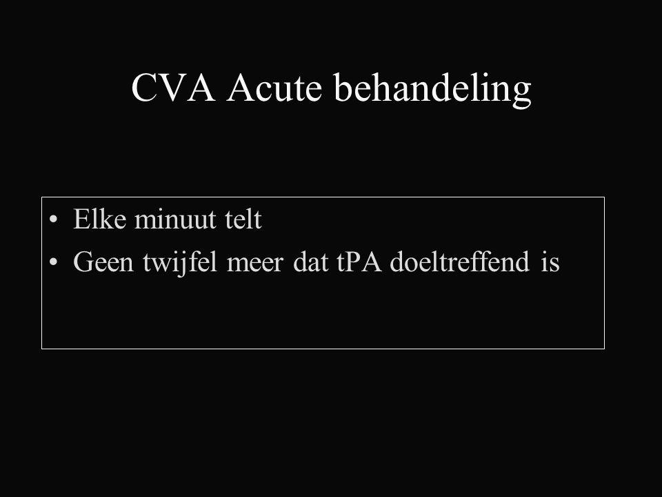 CVA Acute behandeling Elke minuut telt