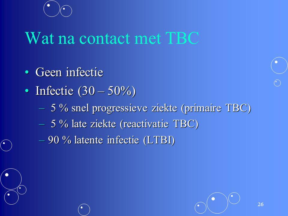 Wat na contact met TBC Geen infectie Infectie (30 – 50%)