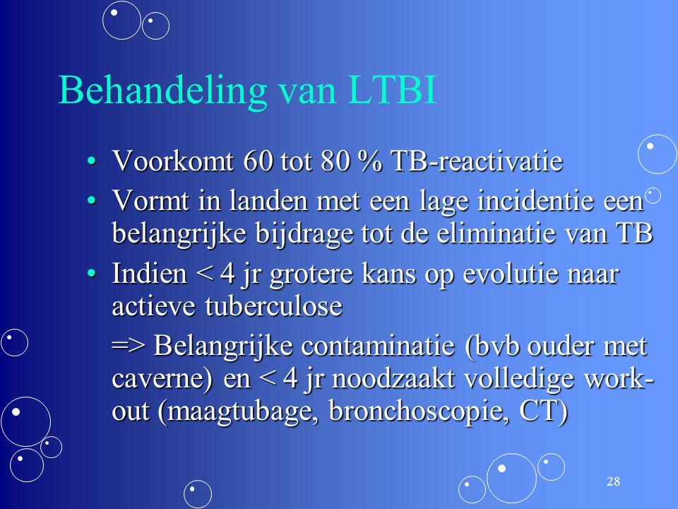 Behandeling van LTBI Voorkomt 60 tot 80 % TB-reactivatie