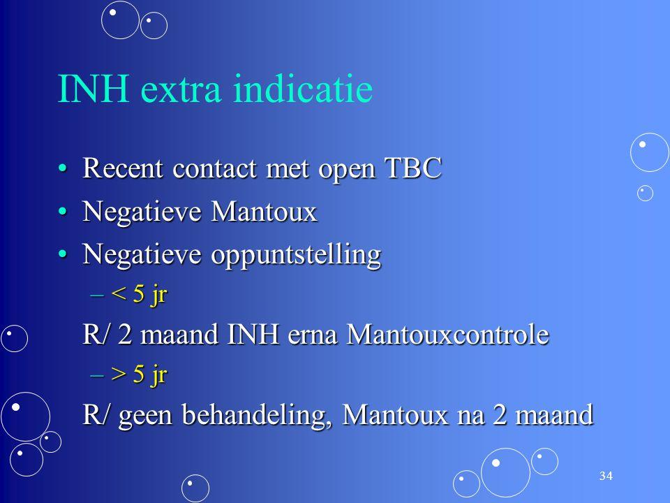INH extra indicatie Recent contact met open TBC Negatieve Mantoux