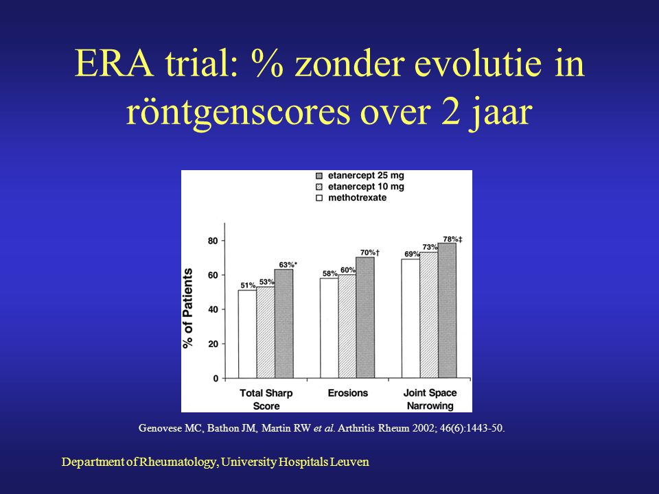 ERA trial: % zonder evolutie in röntgenscores over 2 jaar