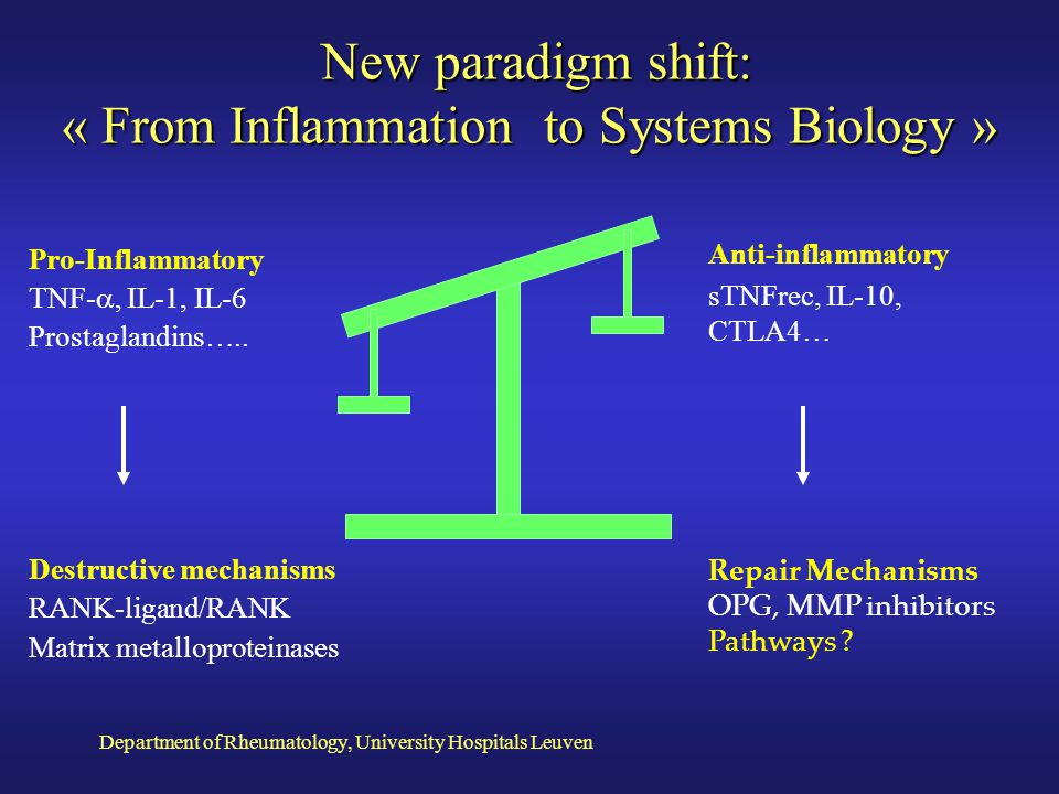 New paradigm shift: « From Inflammation to Systems Biology »