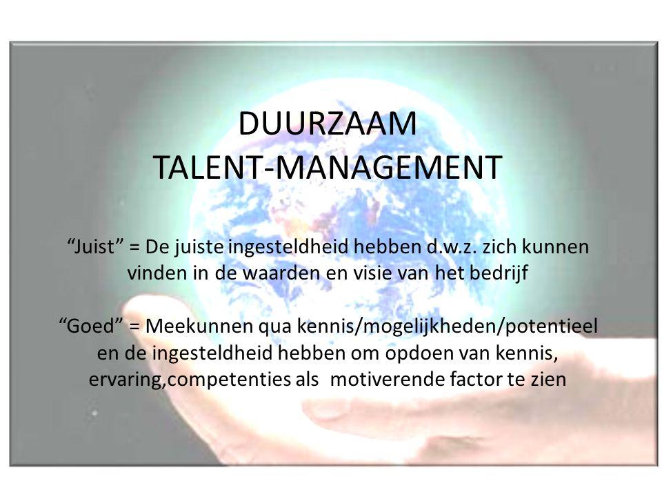 DUURZAAM TALENT-MANAGEMENT Juist = De juiste ingesteldheid hebben d