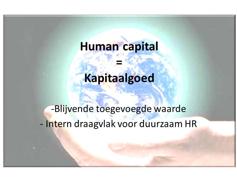 Human capital = Kapitaalgoed
