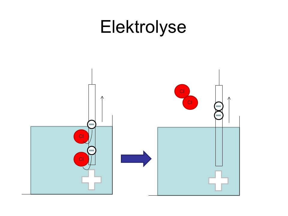 Elektrolyse Cl Cl Cl Cl
