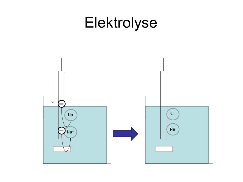 Elektrolyse Na+ Na Na Na+