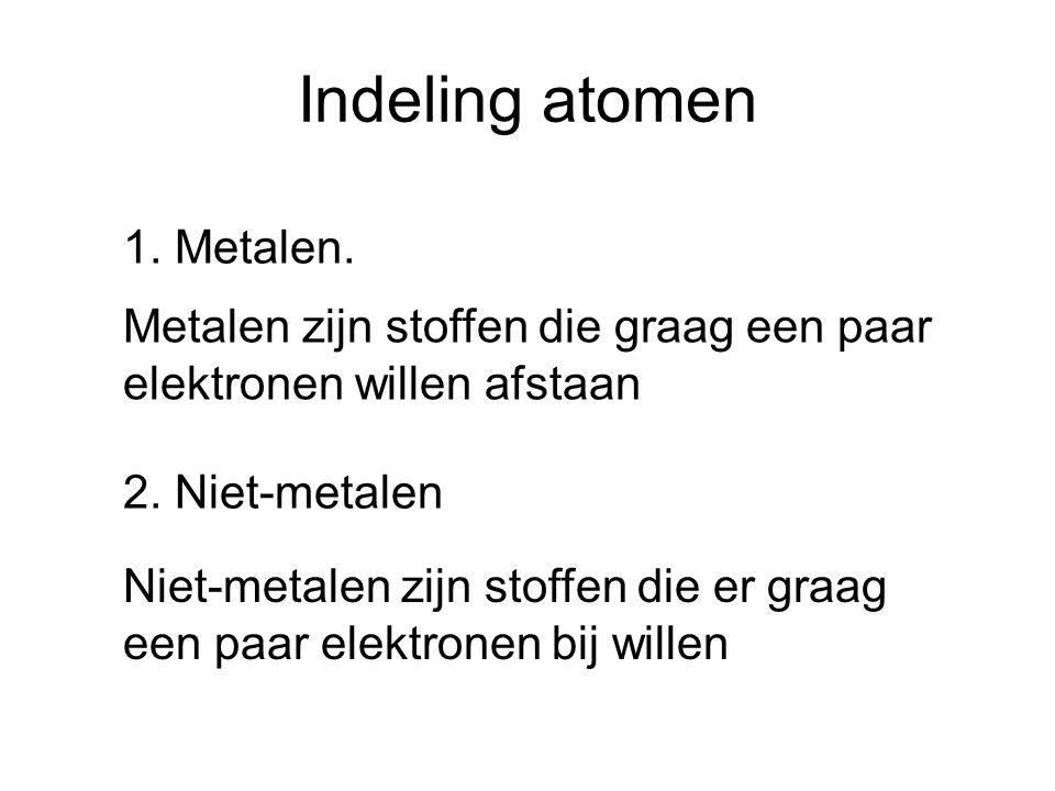 Indeling atomen 1. Metalen.