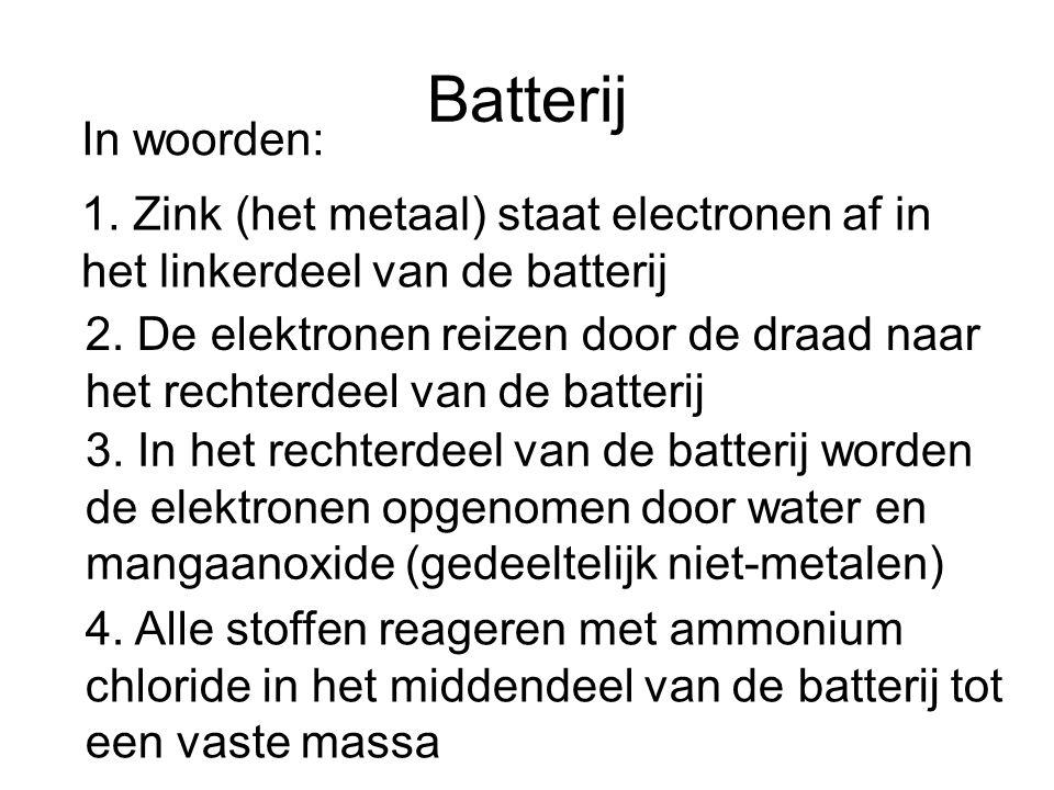Batterij In woorden: 1. Zink (het metaal) staat electronen af in het linkerdeel van de batterij.