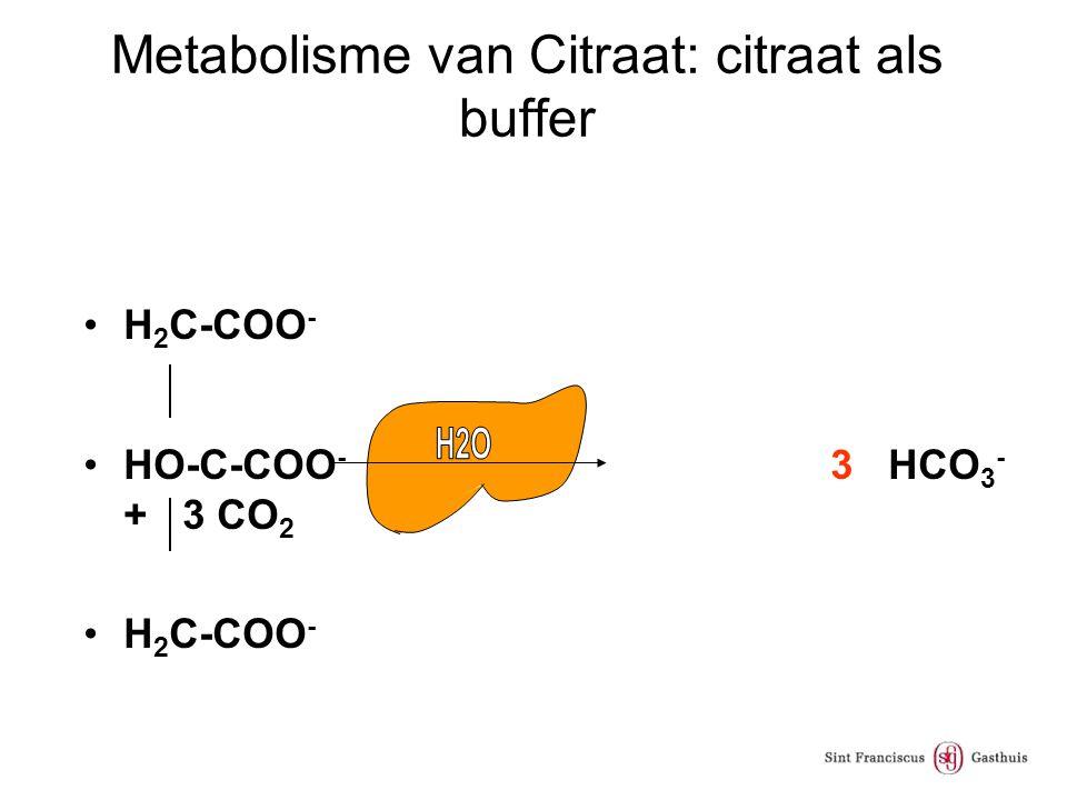 Metabolisme van Citraat: citraat als buffer