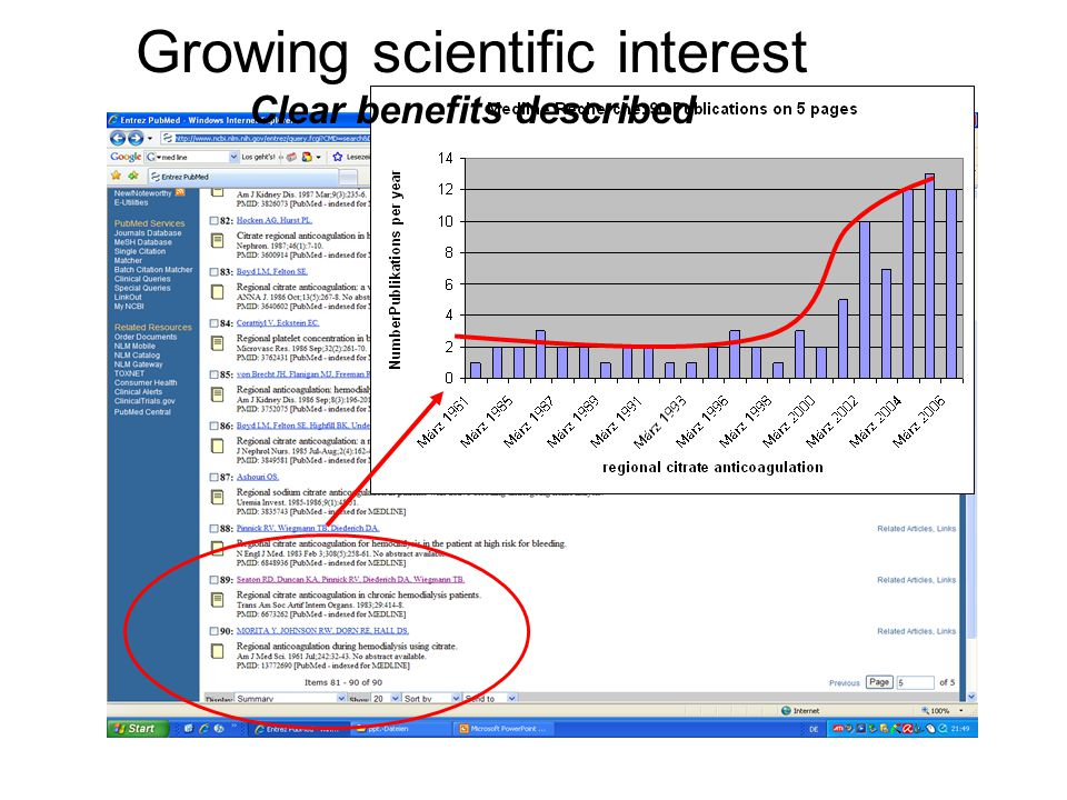 Growing scientific interest Clear benefits described