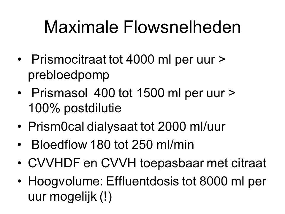Maximale Flowsnelheden