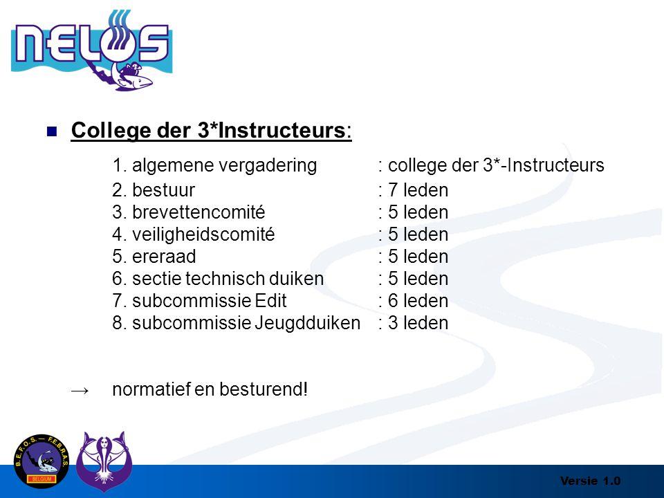 1. algemene vergadering : college der 3*-Instructeurs