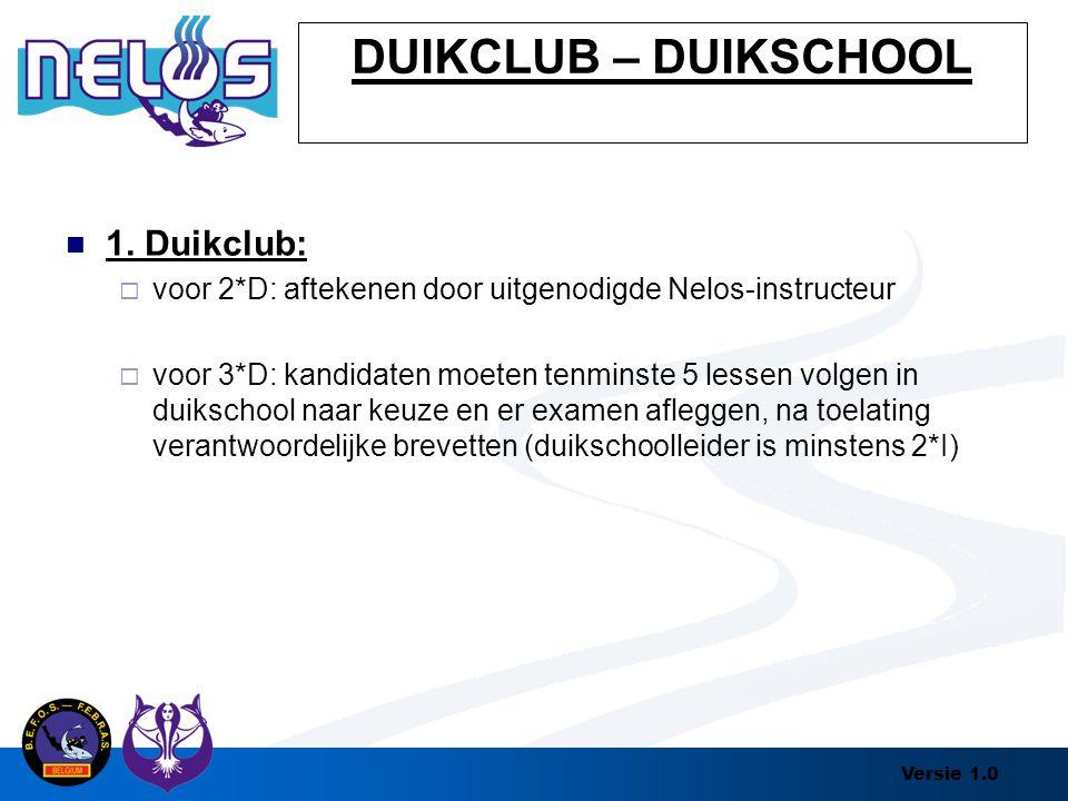 DUIKCLUB – DUIKSCHOOL 1. Duikclub: