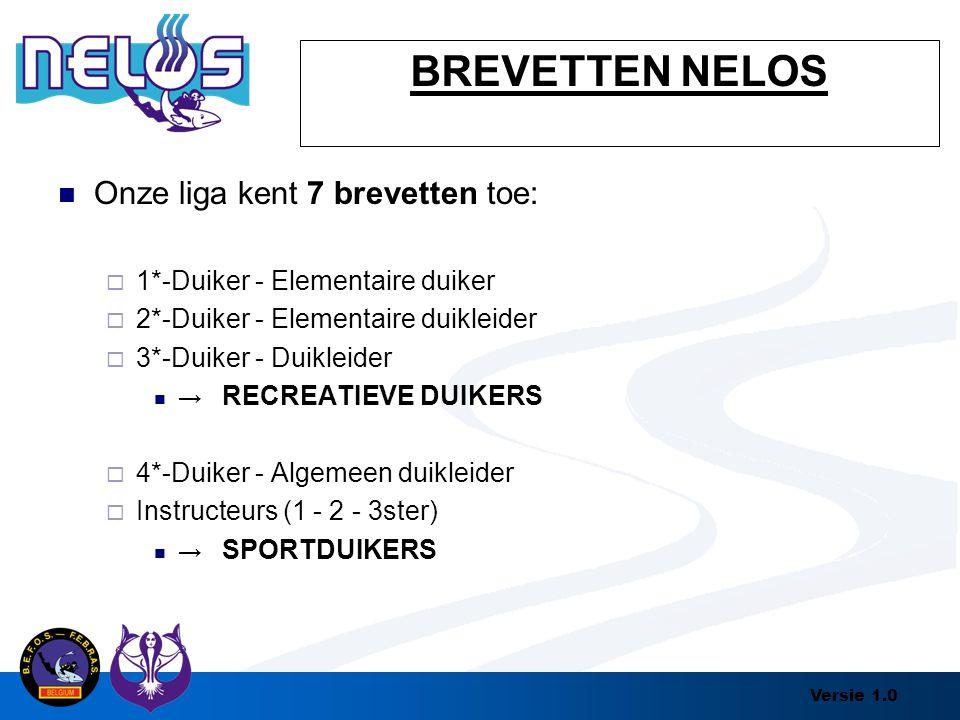 BREVETTEN NELOS Onze liga kent 7 brevetten toe: