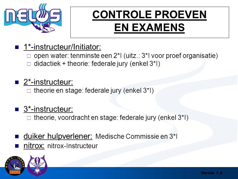 CONTROLE PROEVEN EN EXAMENS
