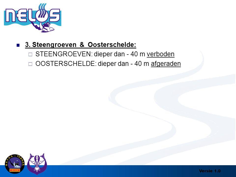 3. Steengroeven & Oosterschelde: