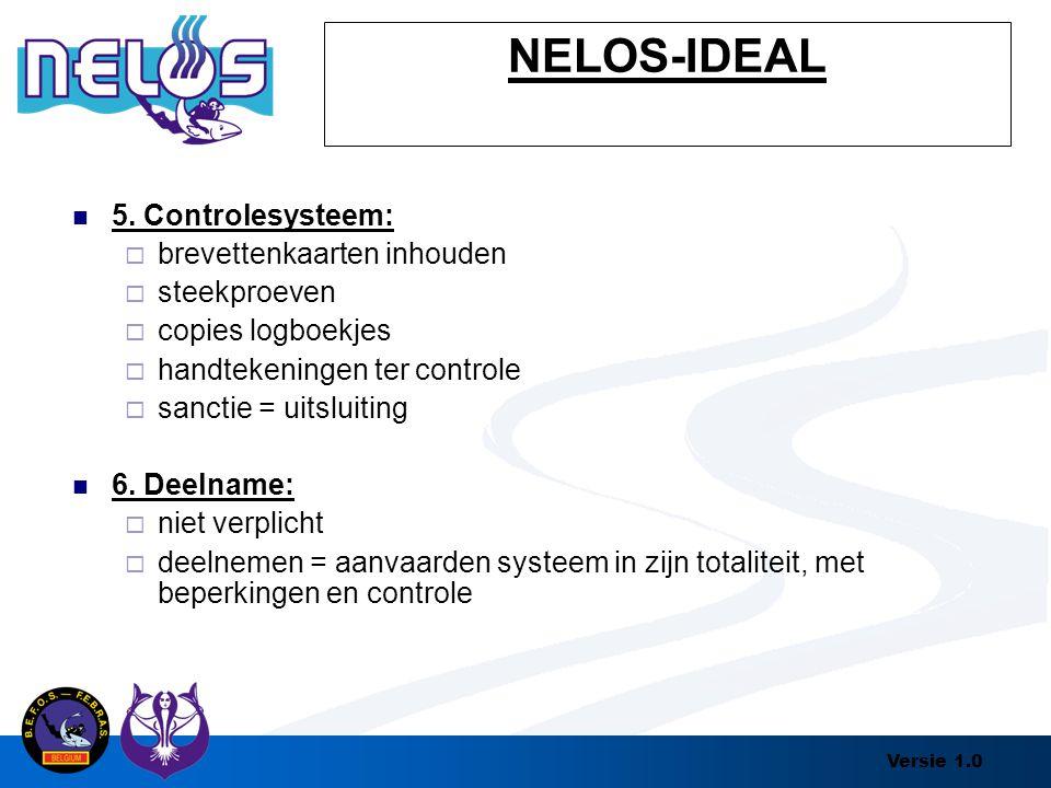 NELOS-IDEAL 5. Controlesysteem: brevettenkaarten inhouden steekproeven