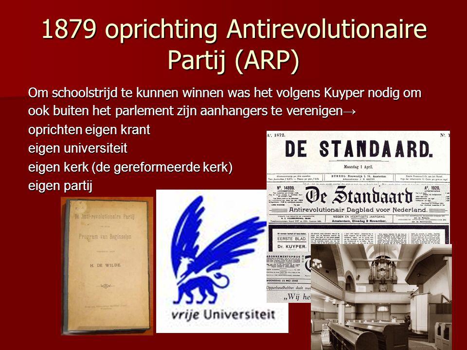 1879 oprichting Antirevolutionaire Partij (ARP)