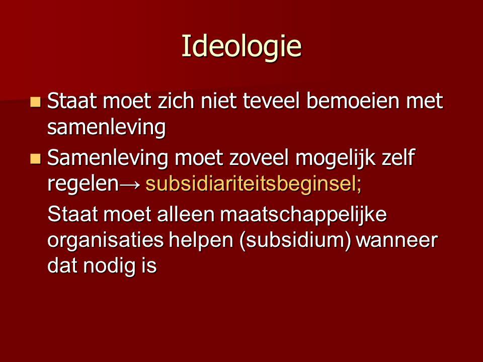 Ideologie Staat moet zich niet teveel bemoeien met samenleving