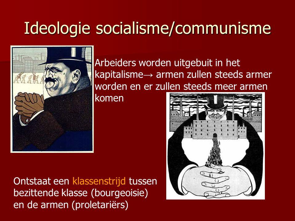 Ideologie socialisme/communisme