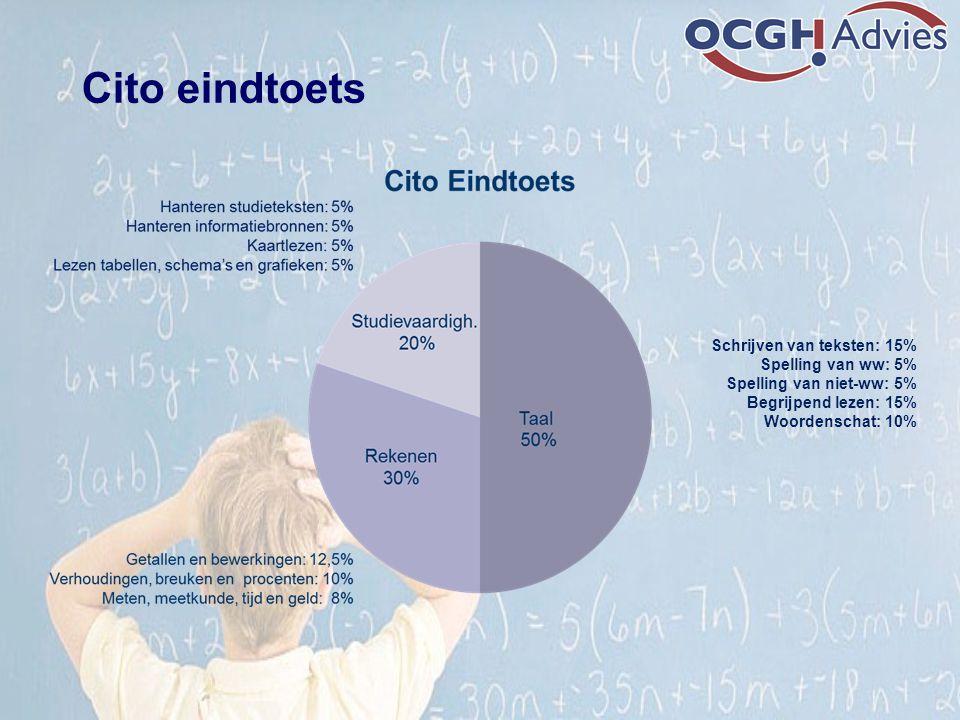 Cito eindtoets Schrijven van teksten: 15% Spelling van ww: 5%