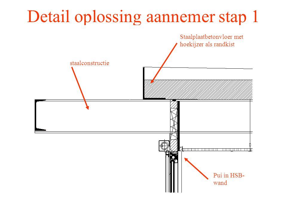 Detail oplossing aannemer stap 1