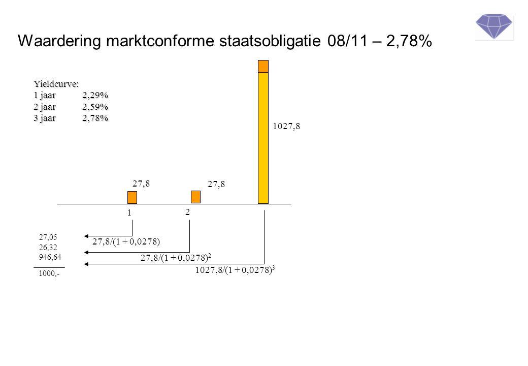 Waardering marktconforme staatsobligatie 08/11 – 2,78%