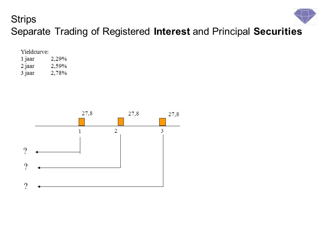 Strips Separate Trading of Registered Interest and Principal Securities