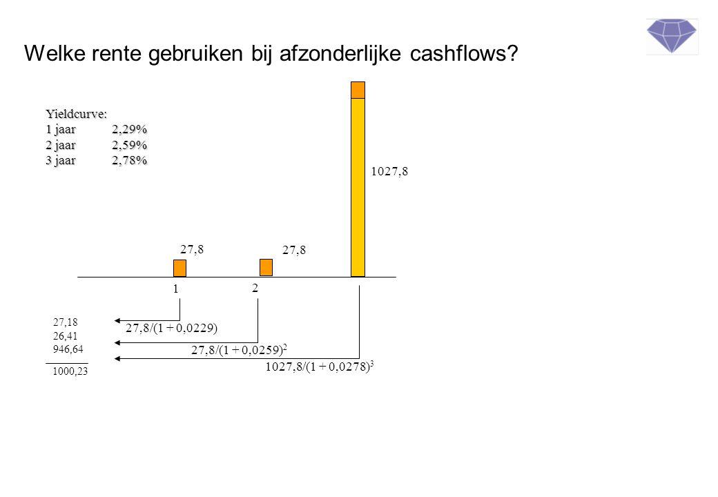 Welke rente gebruiken bij afzonderlijke cashflows
