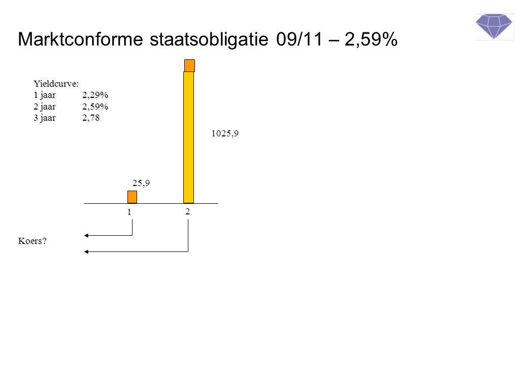 Marktconforme staatsobligatie 09/11 – 2,59%
