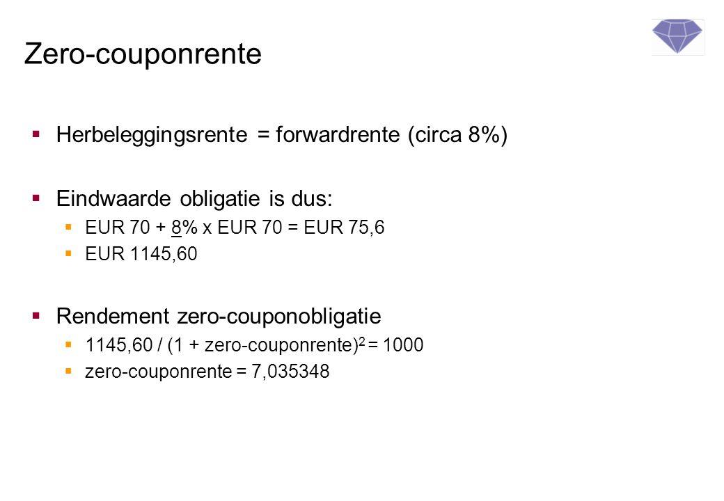 Zero-couponrente Herbeleggingsrente = forwardrente (circa 8%)