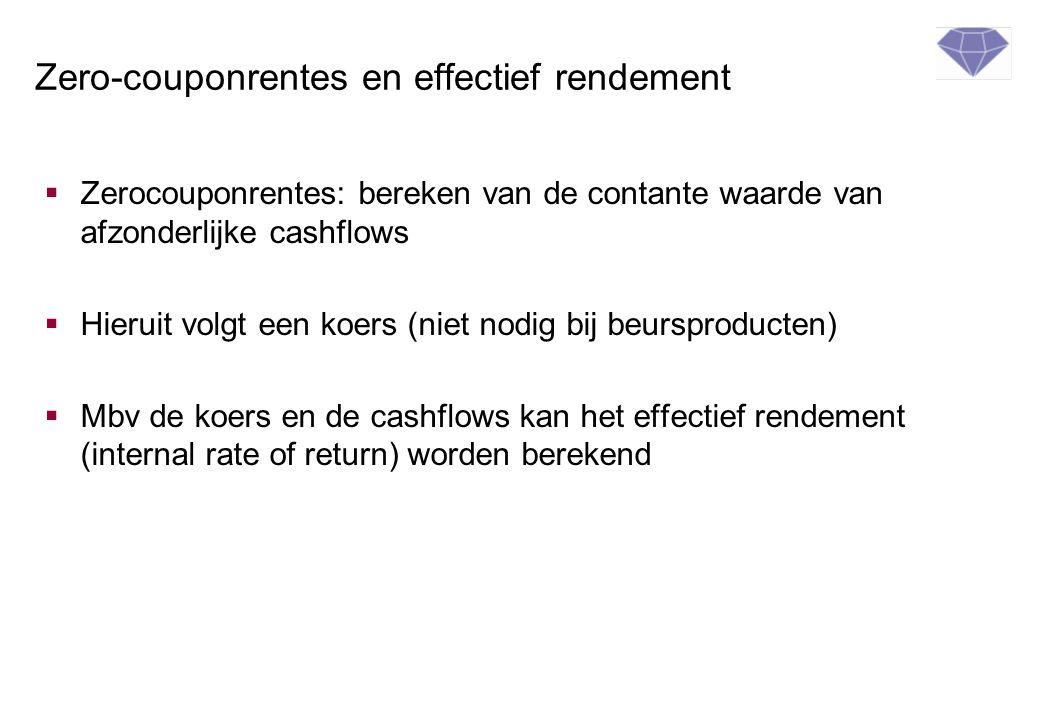 Zero-couponrentes en effectief rendement
