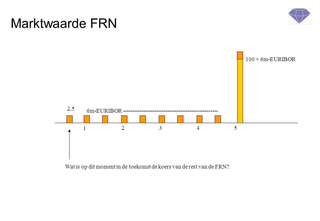 Marktwaarde FRN 100 + 6m-EURIBOR 2,5