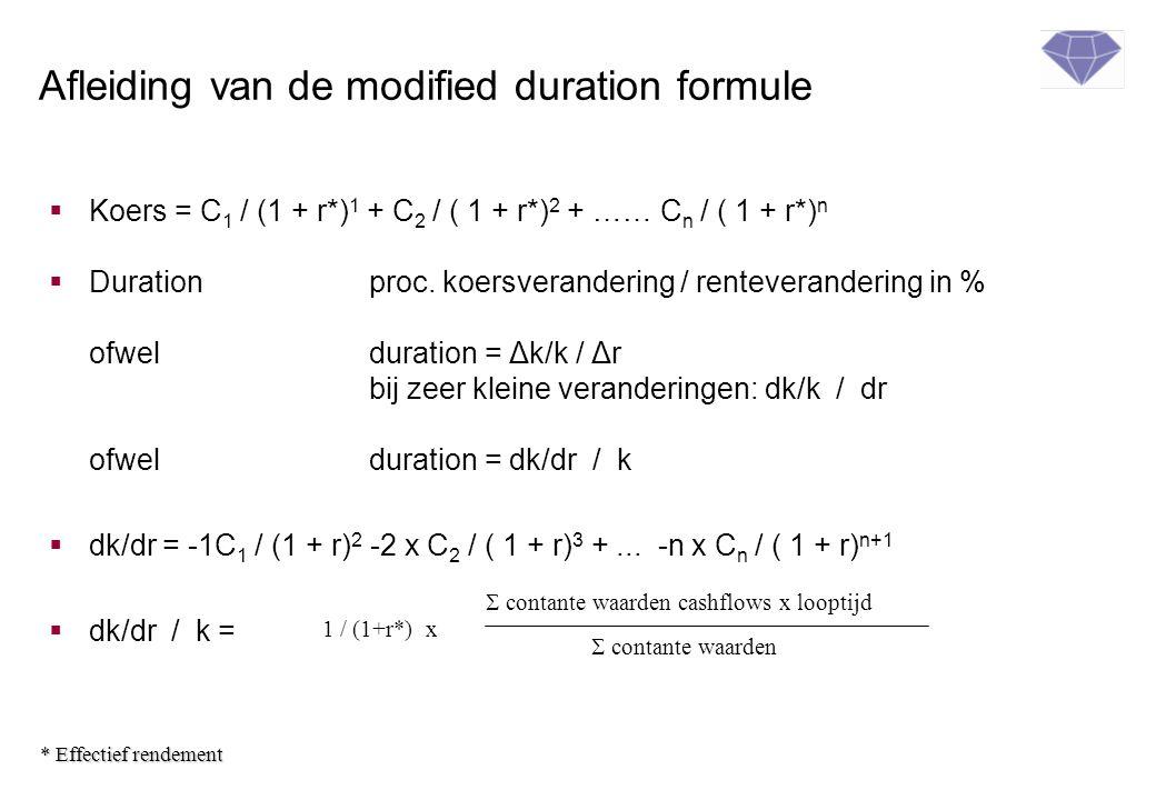 Afleiding van de modified duration formule