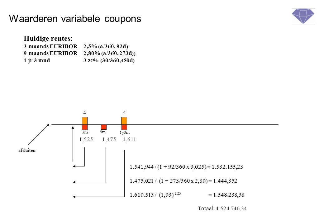 Waarderen variabele coupons